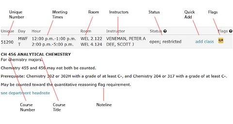Screen shot of Class Listing interface
